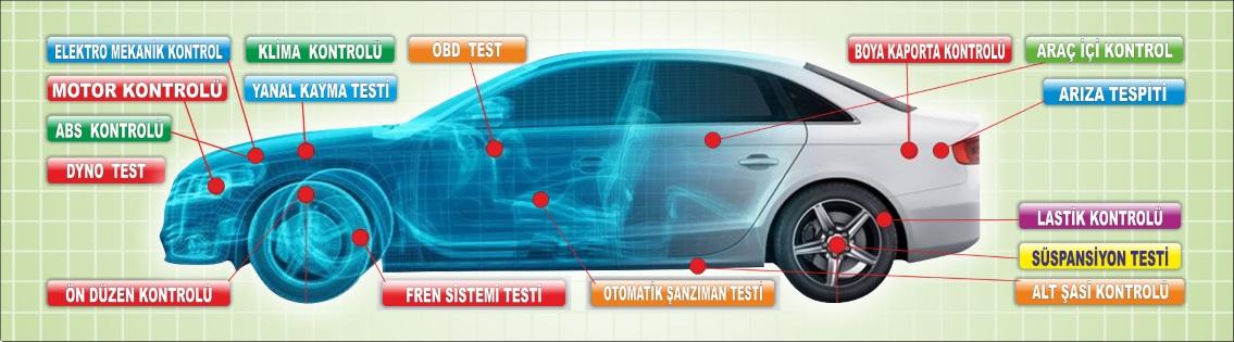 Sebat Otomotiv Ekspertiz testi